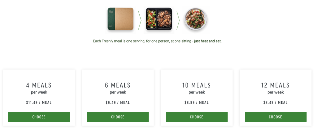 Cheapest Food Delivery Companies
